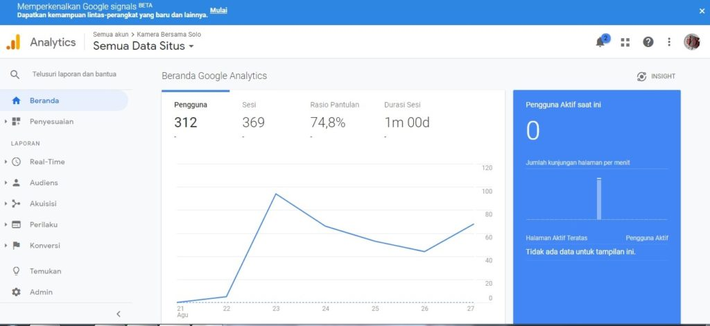 Google Analytic Website www.KameraBersamaSolo.com