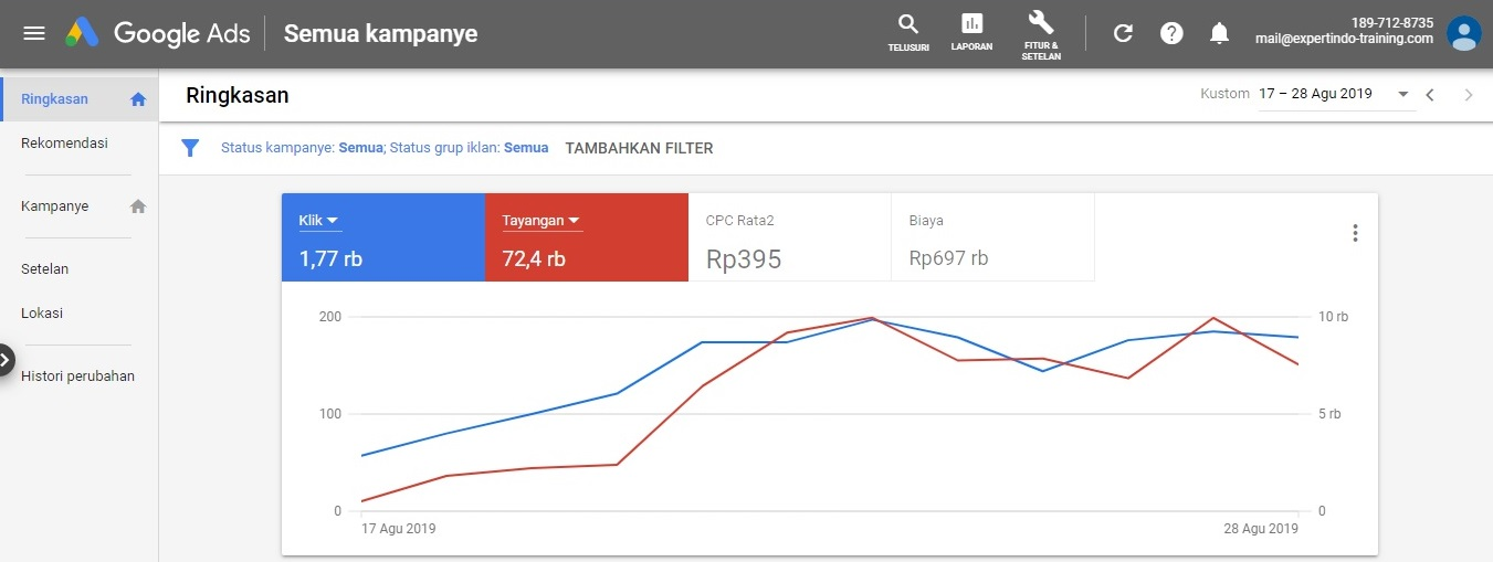 Google Adword Website www.InformasiTrainingTerbaru.com