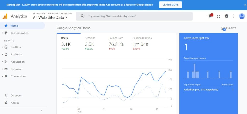 Google Analytic Website www.InformasiTrainingTerbaru.com